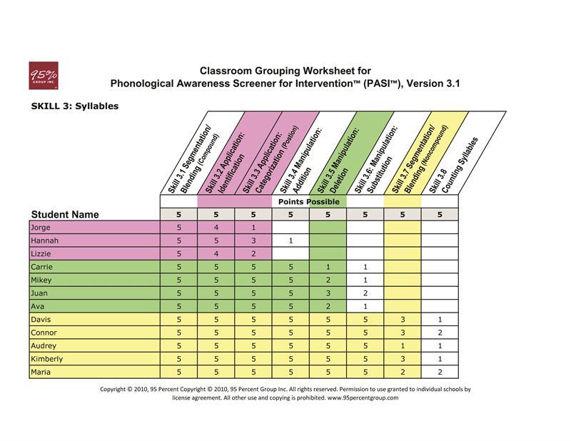 Phonological Awareness Screener for Intervention PASI Version 31 – Phonological Awareness Worksheets