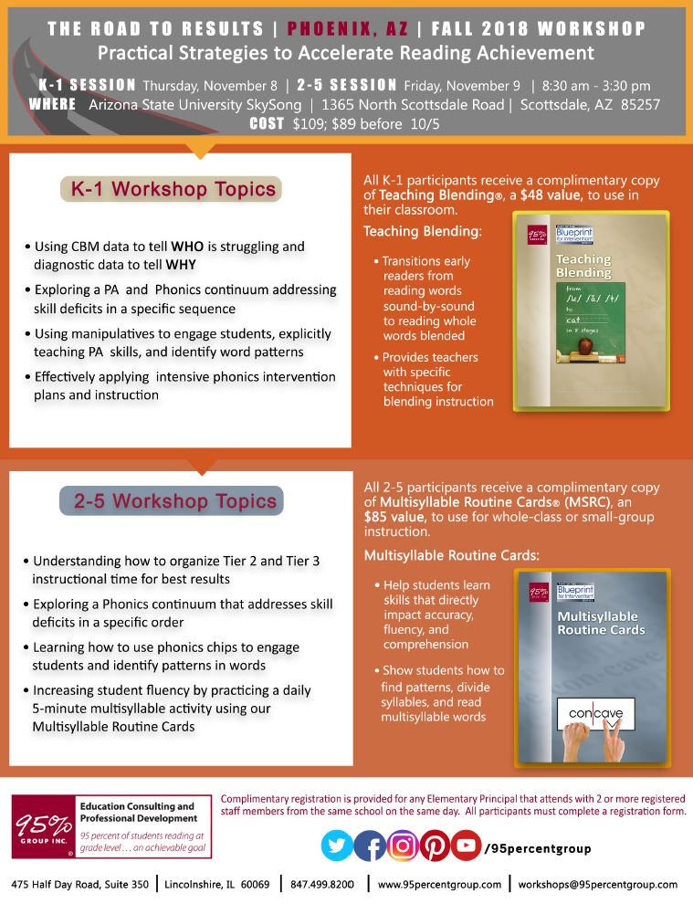 Implementing response to intervention rti workshop phoenix az phoenix az practical strategies to accelerate reading achievement k 1 thursday nov 8 and 2 5 friday nov 9 malvernweather Choice Image